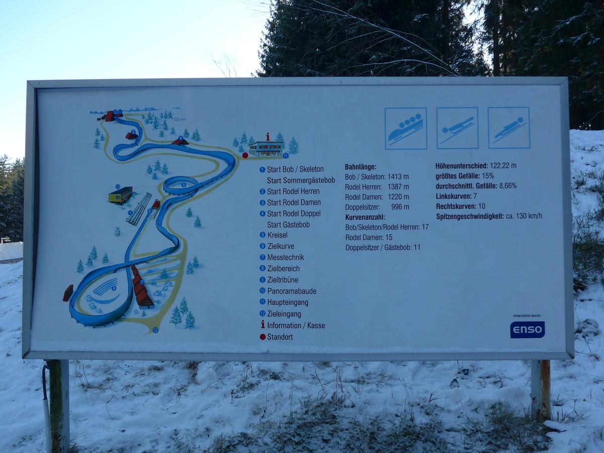ENSO Eiskanal im Überblick